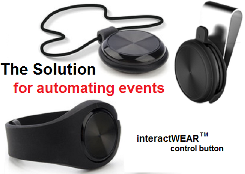 InteractWEAR The Solution